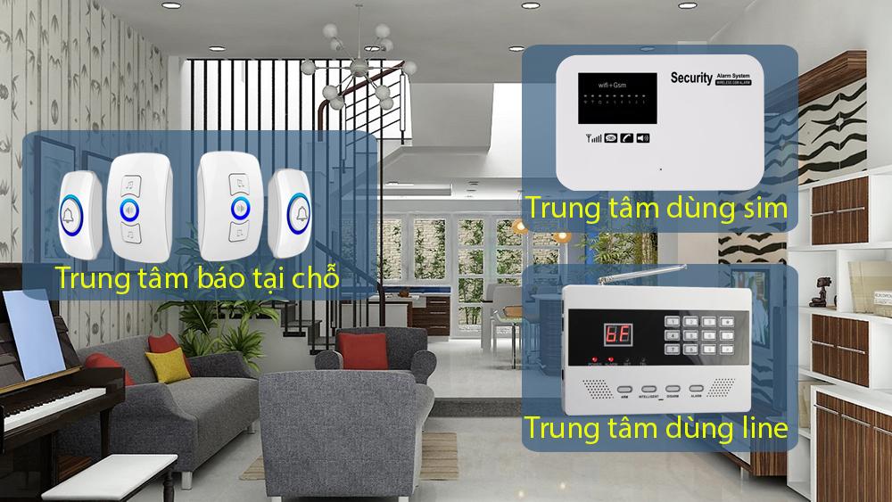 Tìm hiểu về hệ thống báo động chống trộm không dây